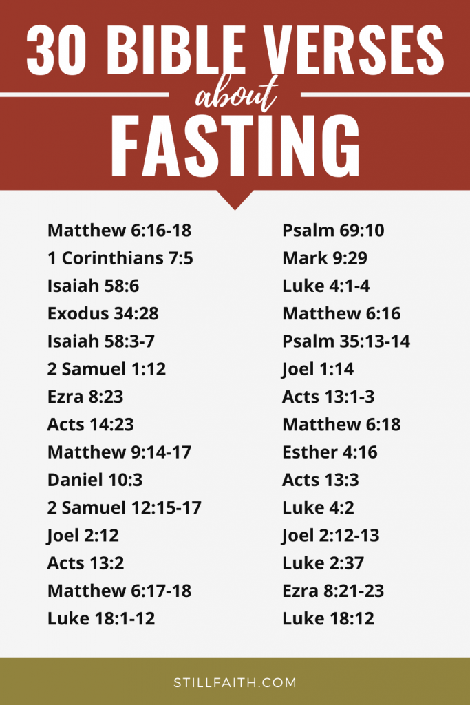 109 Bible Verses about Fasting