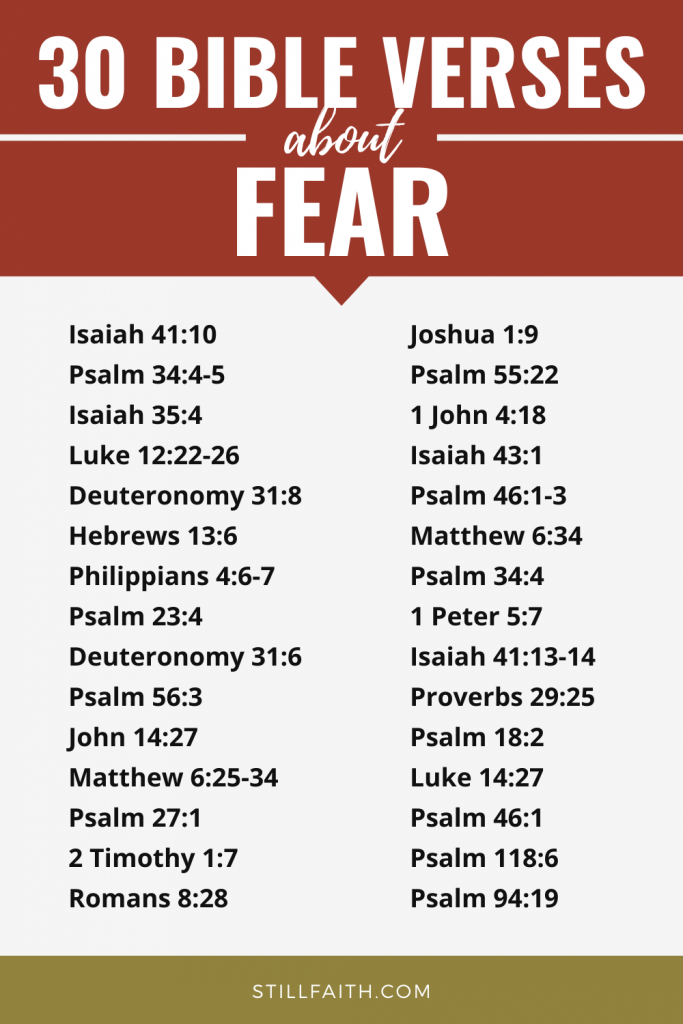 159 Bible Verses about Fear
