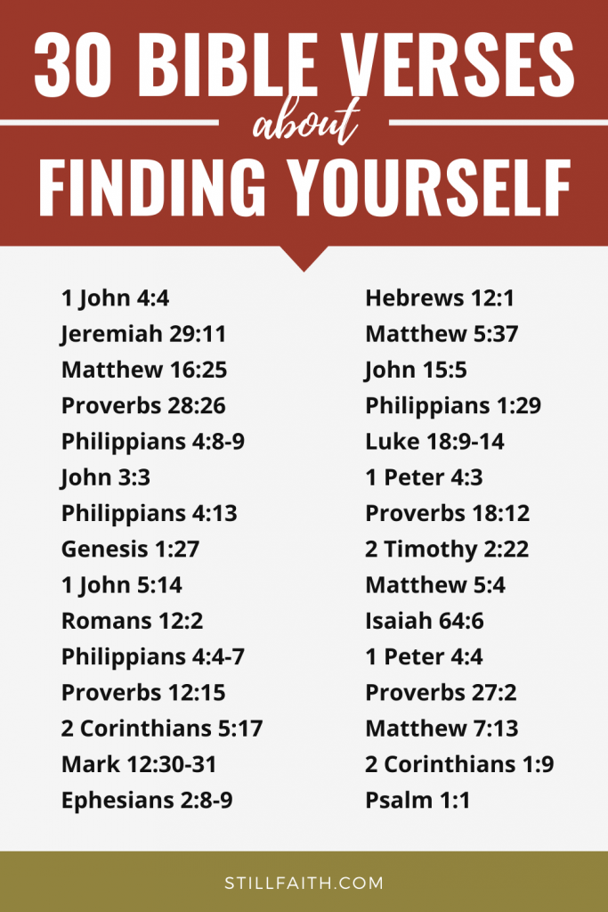 140 Bible Verses about Finding Yourself