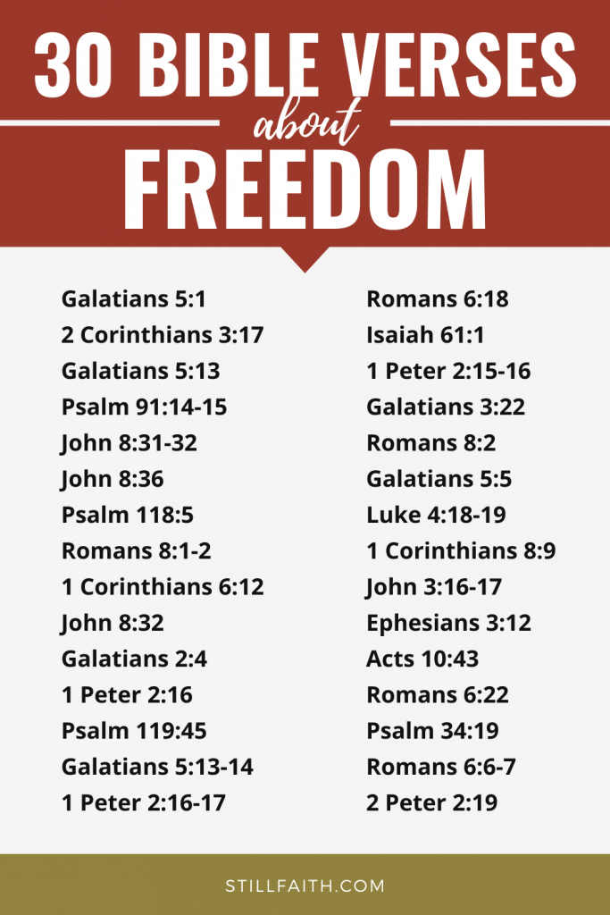 123 Bible Verses about Freedom
