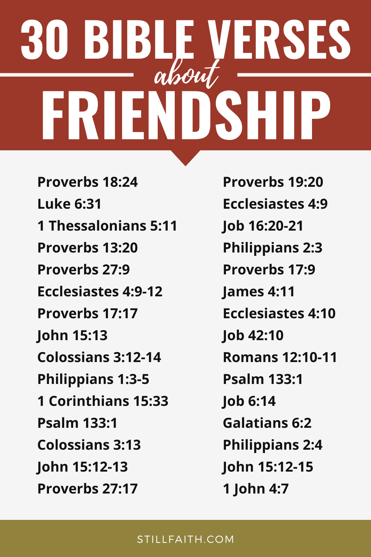 112 Bible Verses about Friendship