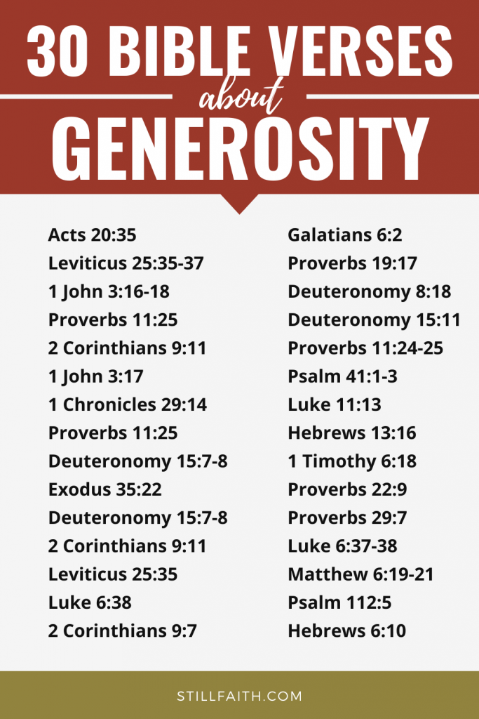 145 Bible Verses about Generosity