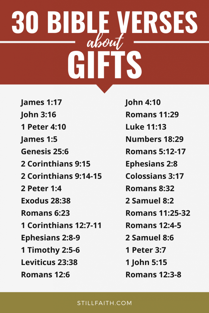 216 Bible Verses about Gifts