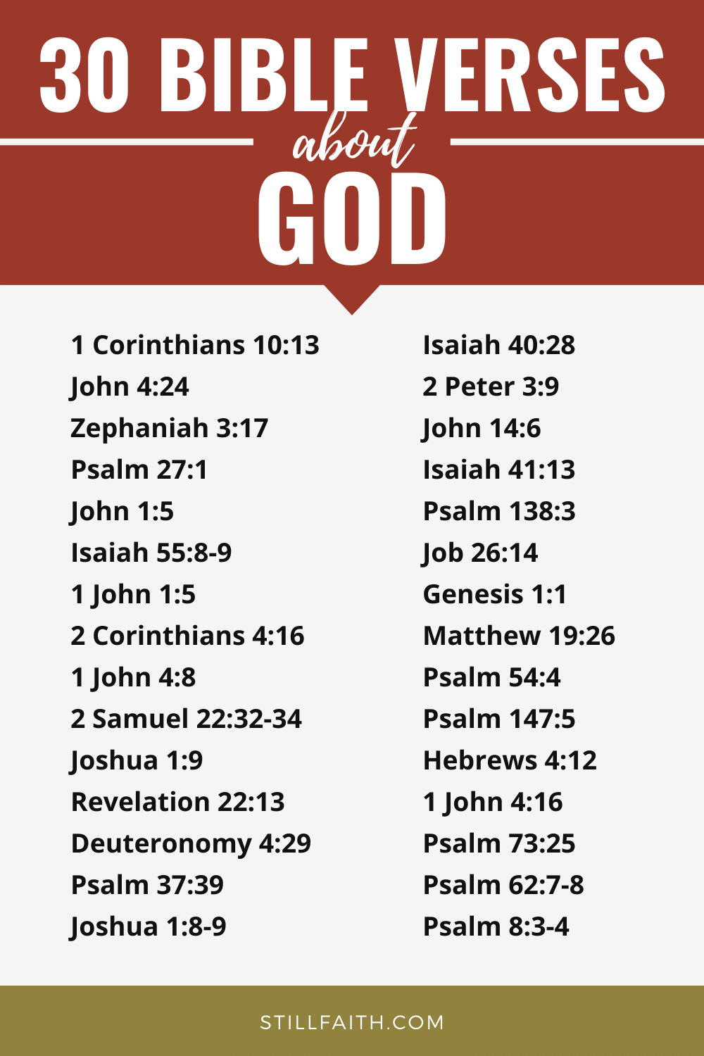 257 Bible Verses about God