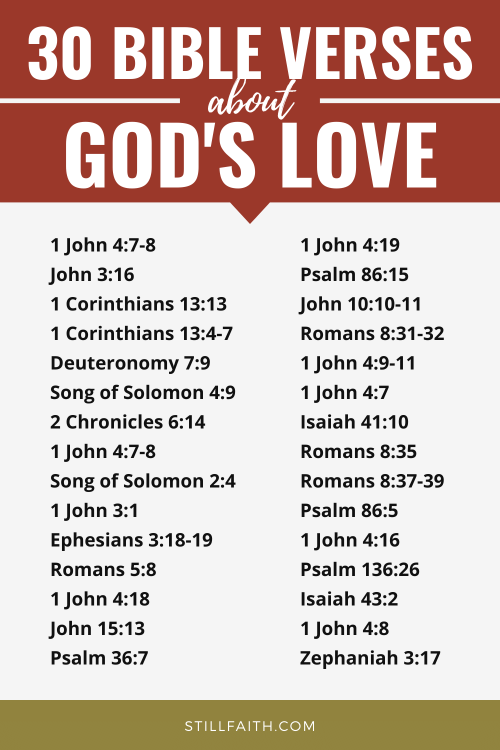 165 Bible Verses about God's Love