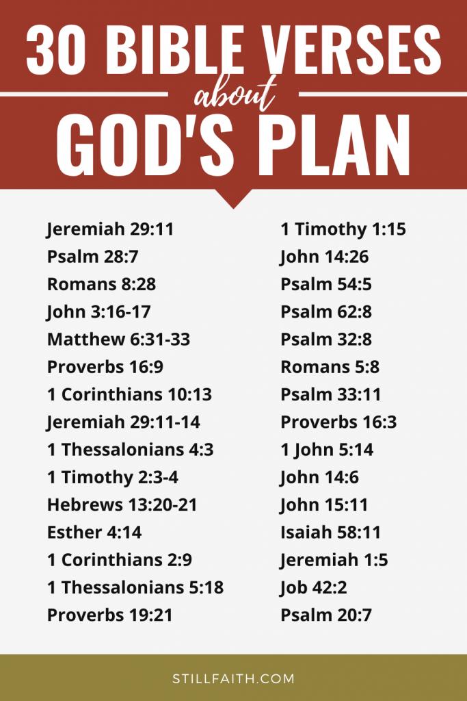 180 Bible Verses about God's Plan