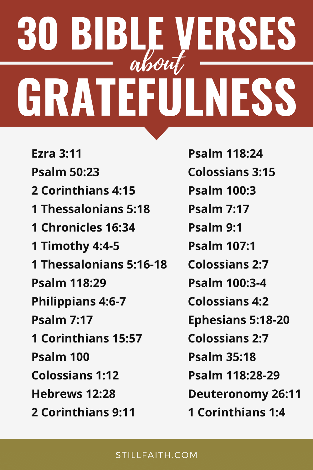 160 Bible Verses about Gratefulness