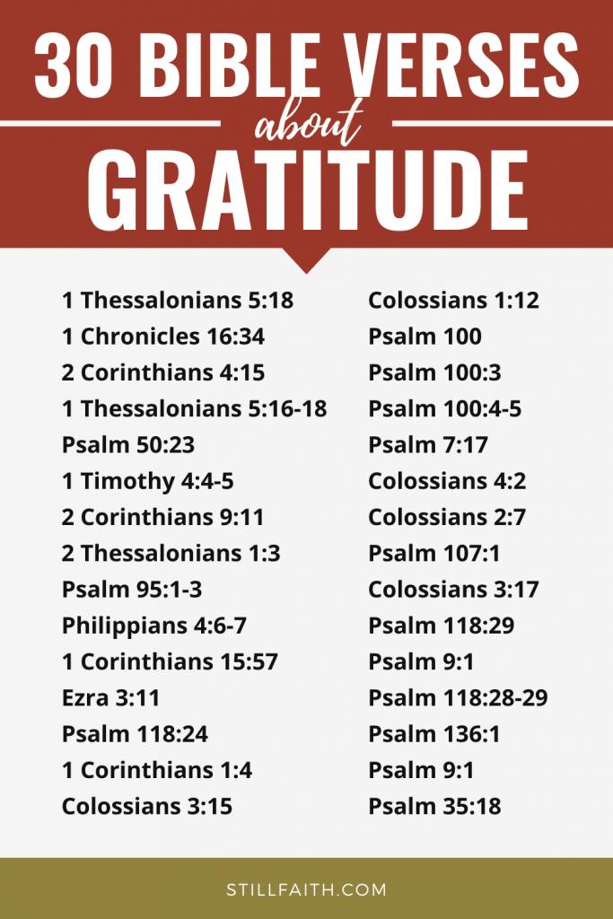 152 Bible Verses about Gratitude
