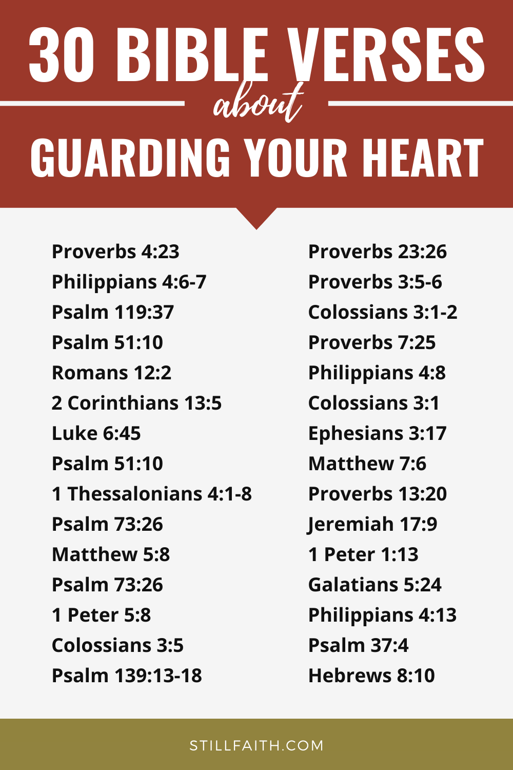 134 Bible Verses about Guarding Your Heart