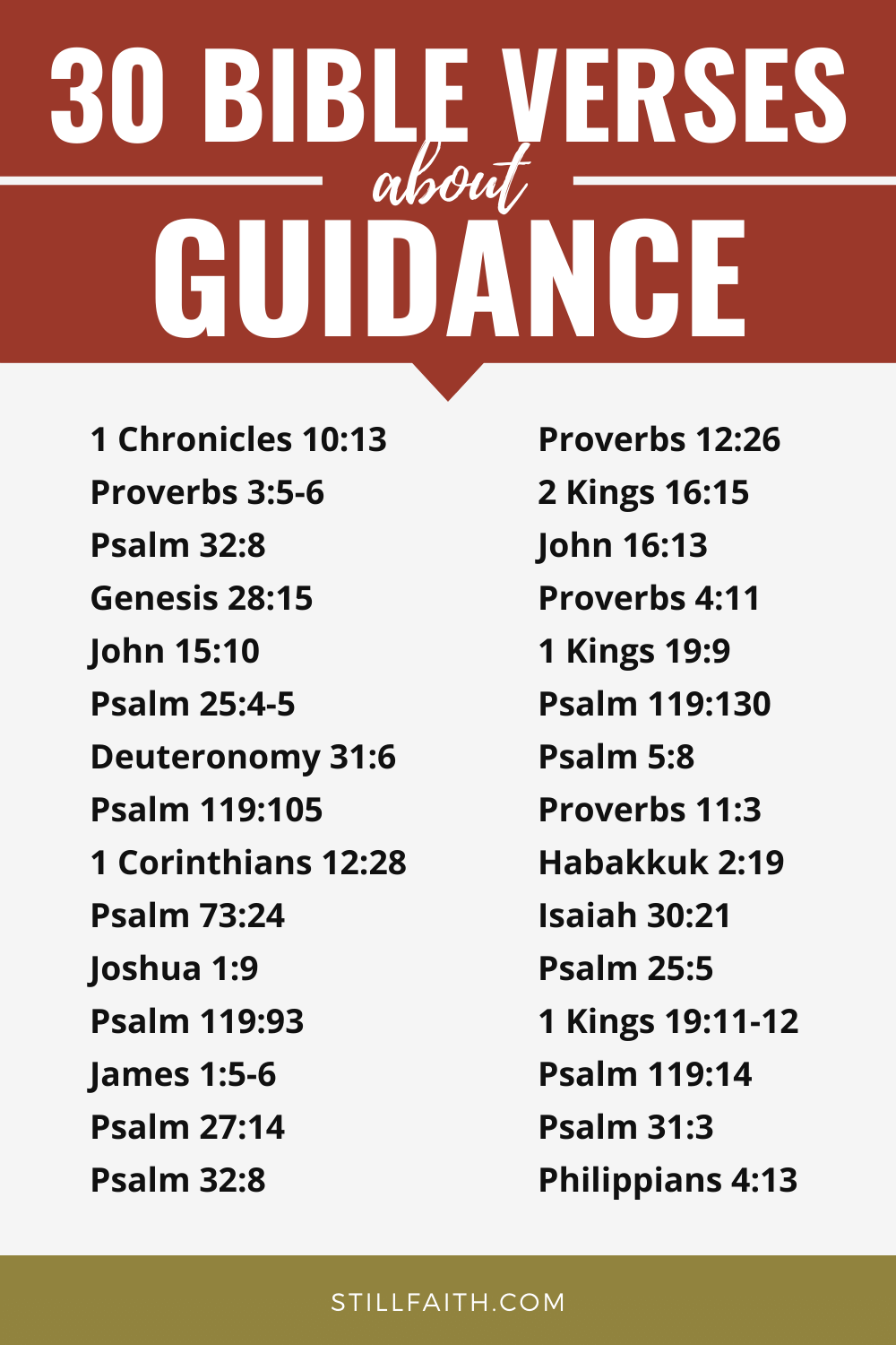 206 Bible Verses about Guidance