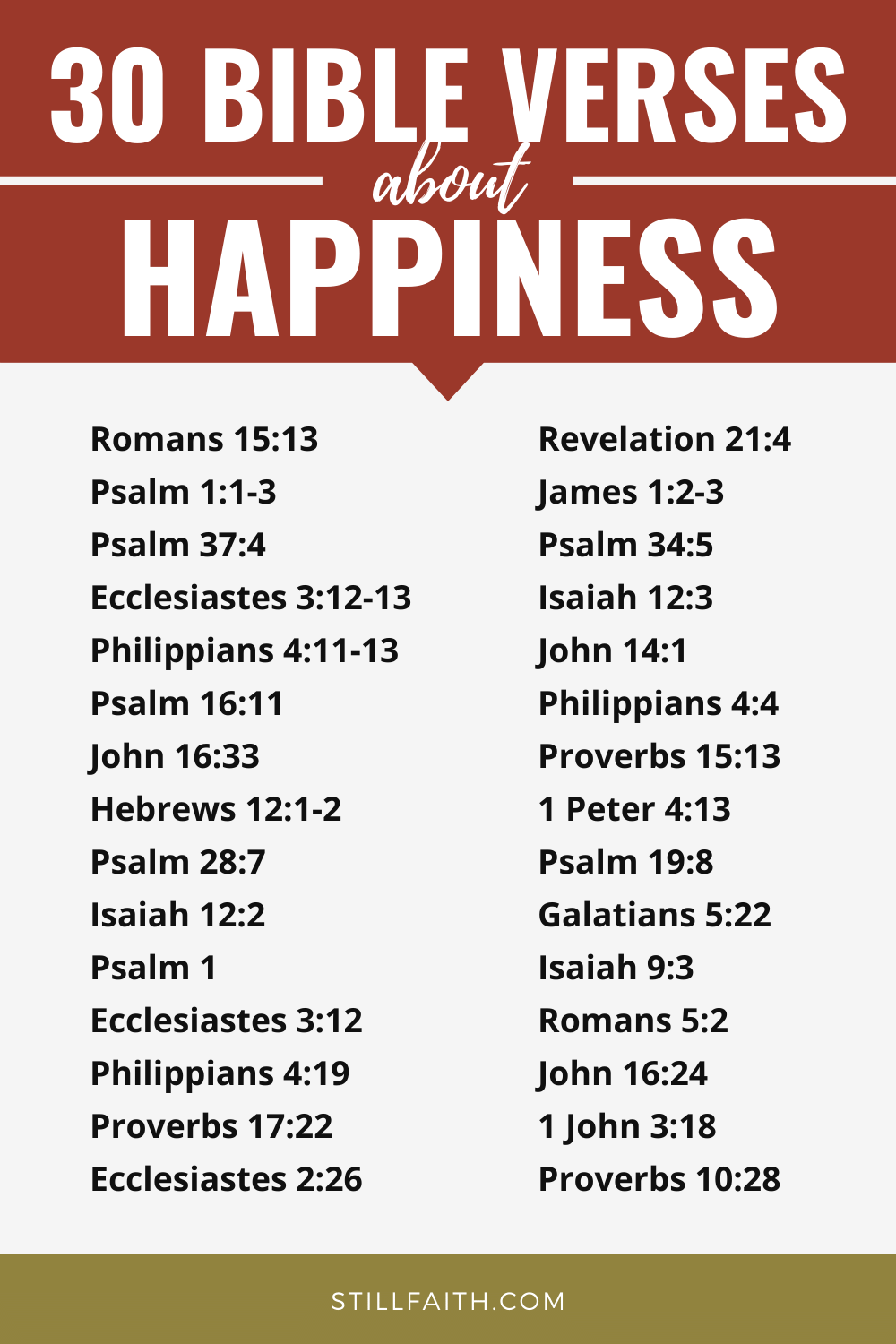 163 Bible Verses about Happiness