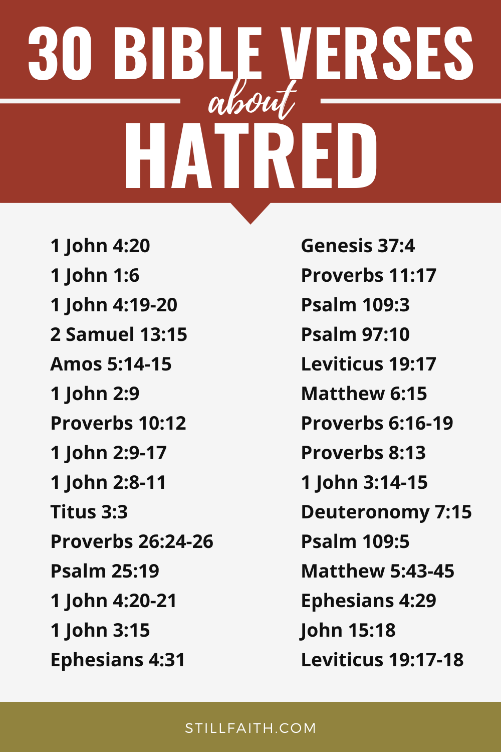 197 Bible Verses about Hatred