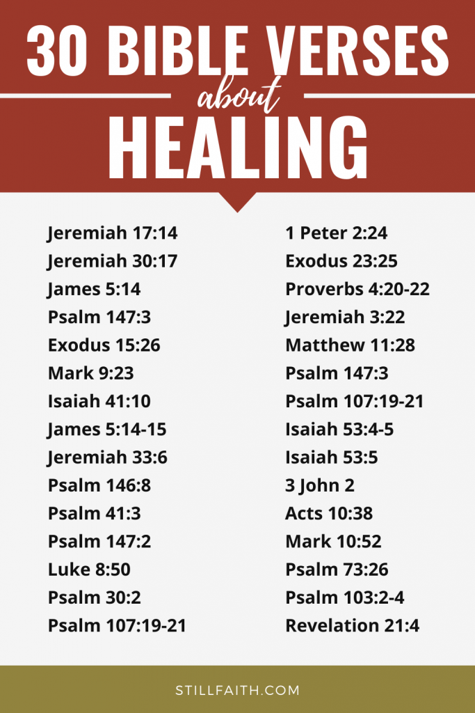 149 Bible Verses about Healing