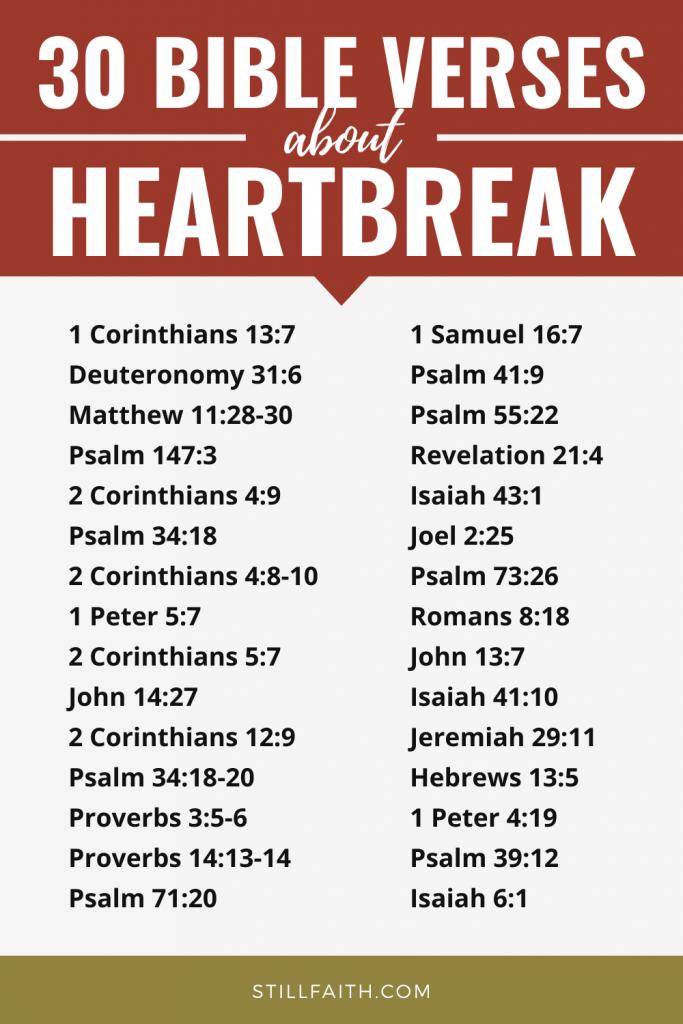 196 Bible Verses about Heartbreak