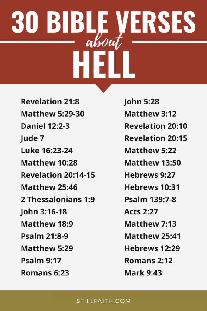 149 Bible Verses about Hell
