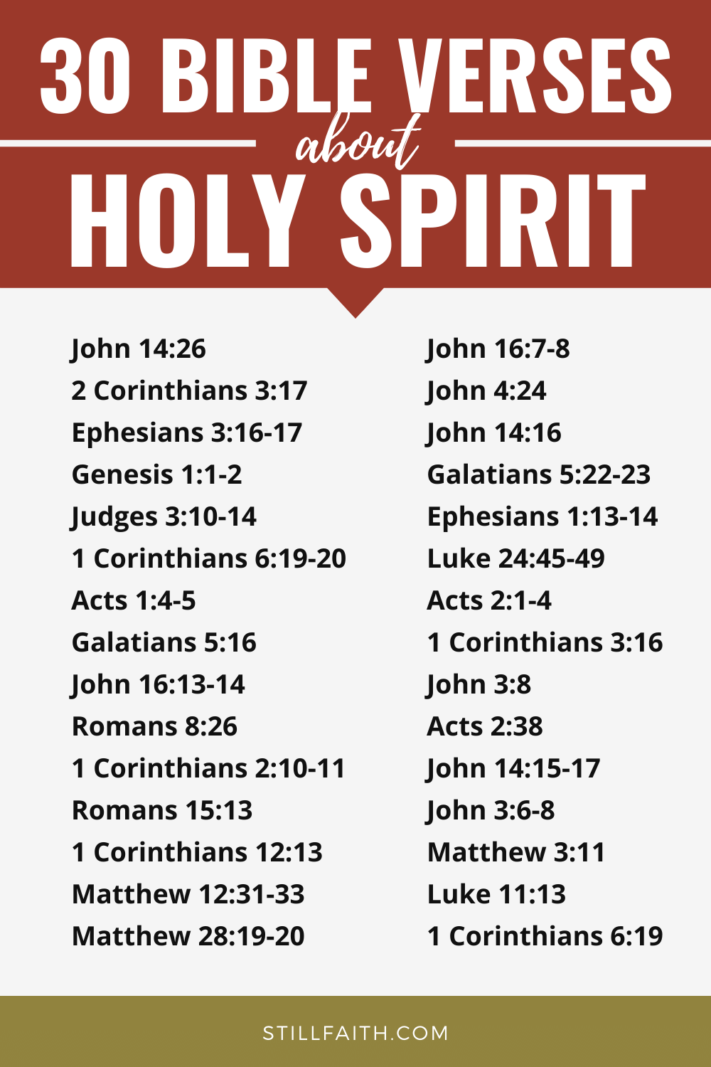 203 Bible Verses about the Holy Spirit