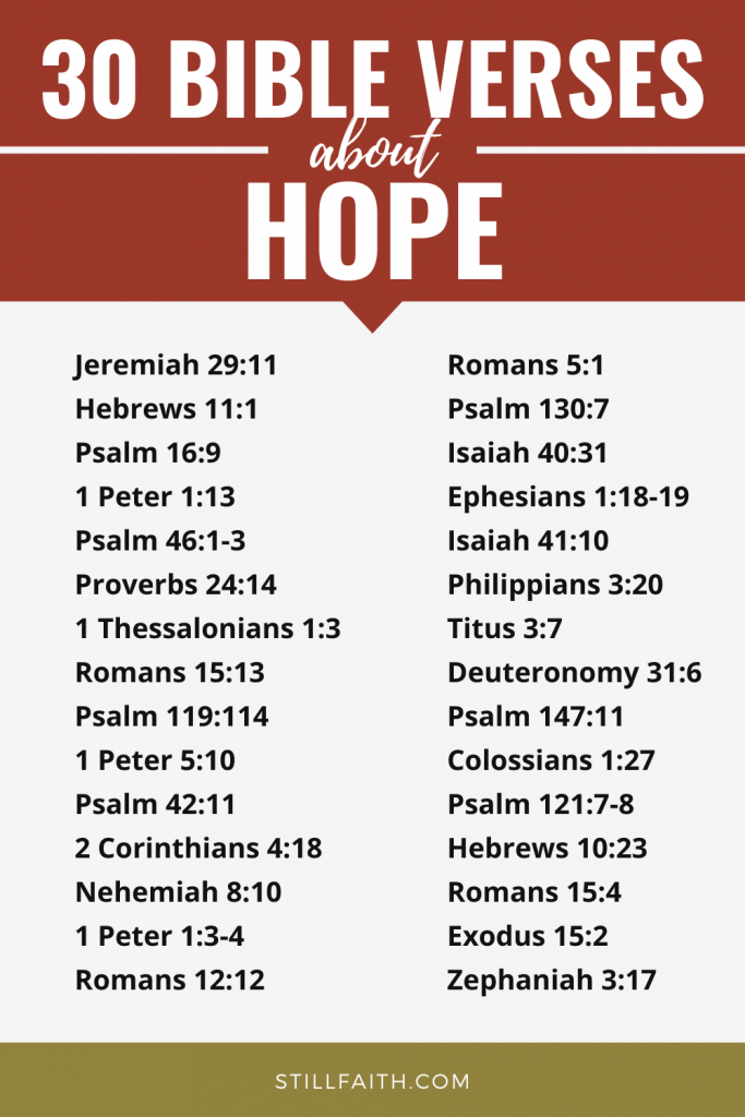 172 Bible Verses about Hope