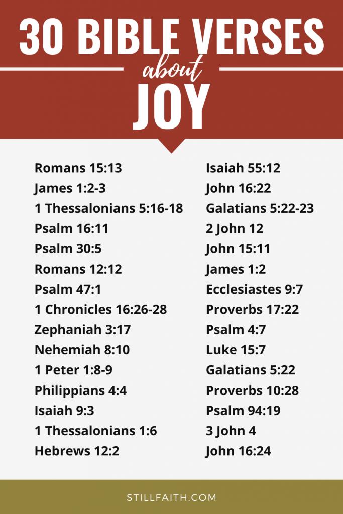159 Bible Verses about Joy