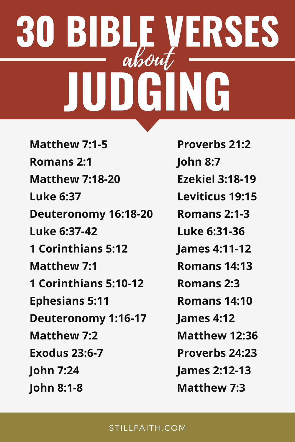 194 Bible Verses about Judging