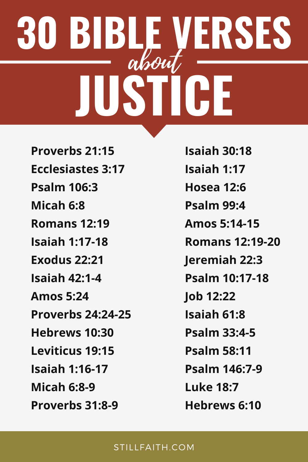 152 Bible Verses about Justice