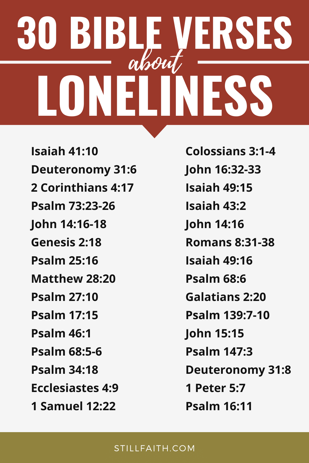 222 Bible Verses about Loneliness