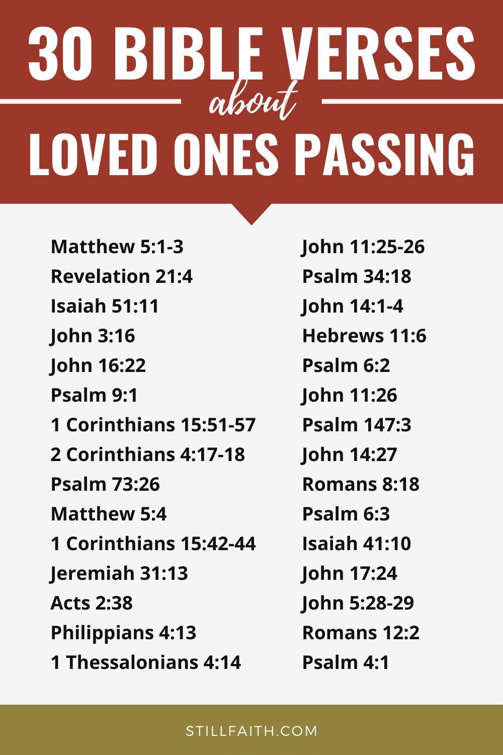 168 Bible Verses about Loved Ones Passing