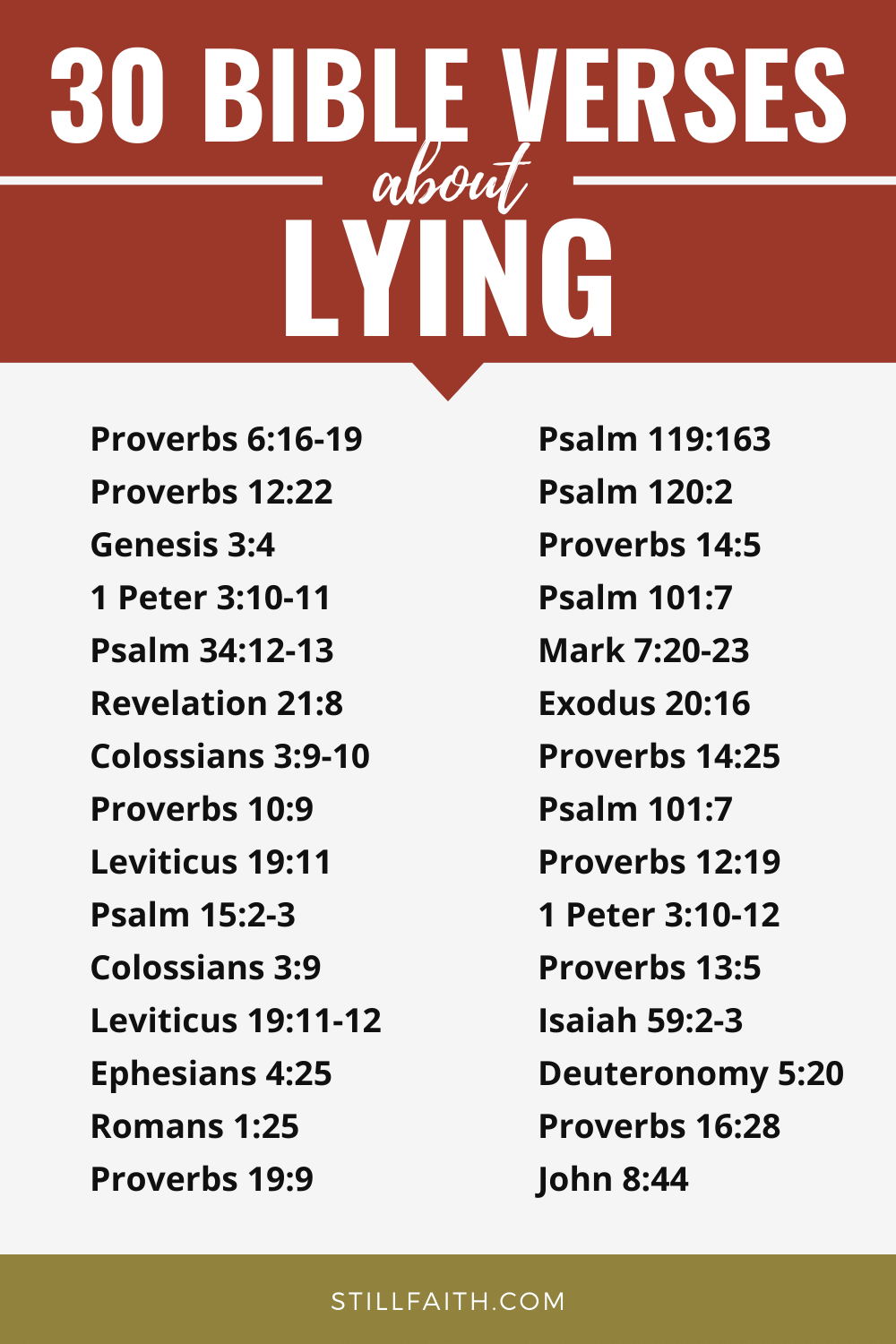 166 Bible Verses about Lying