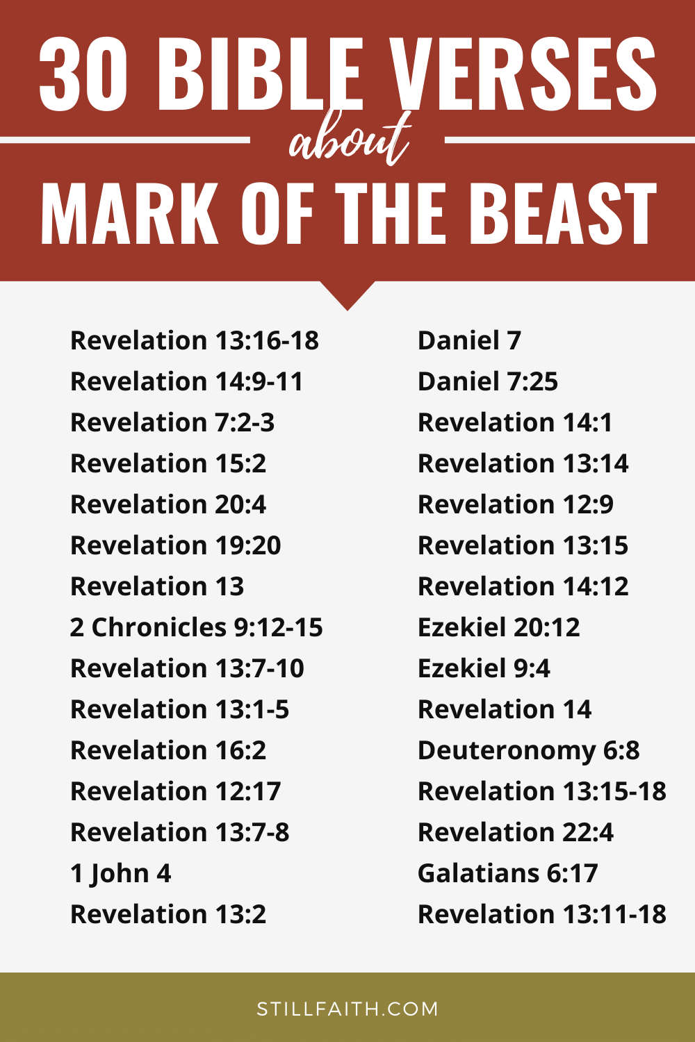 89 Bible Verses about the Mark of the Beast