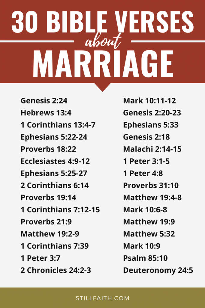 79 Bible Verses about Marriage