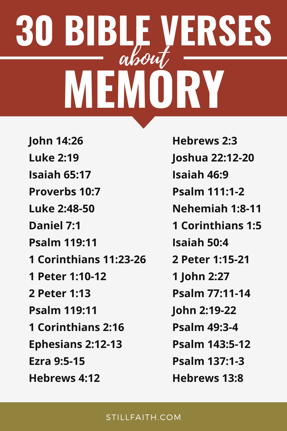 141 Bible Verses about Memory
