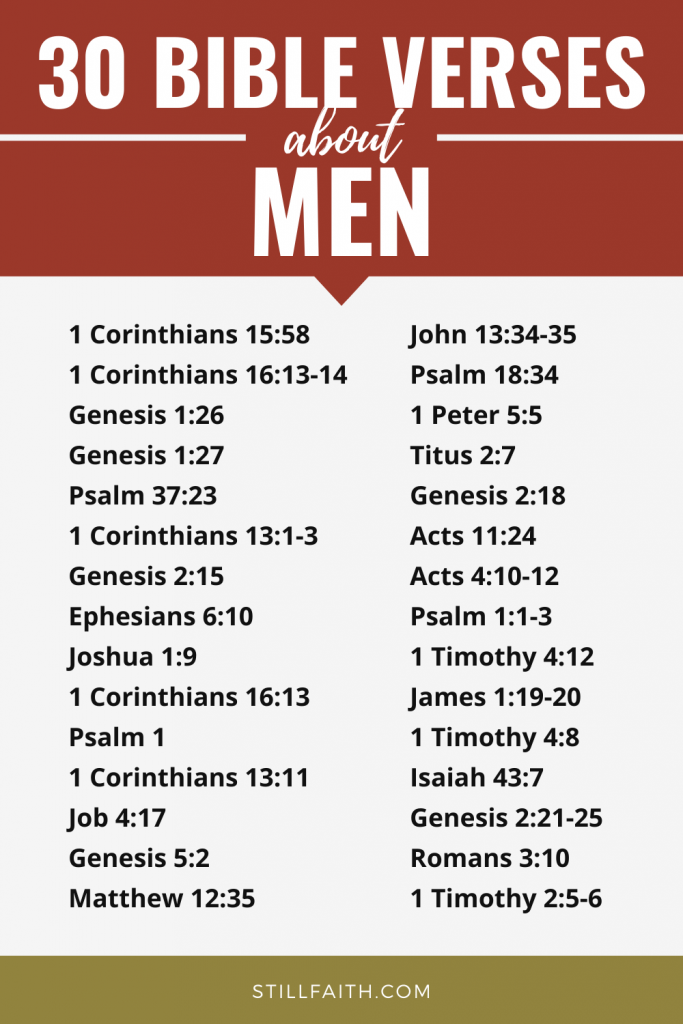 319 Bible Verses about Men