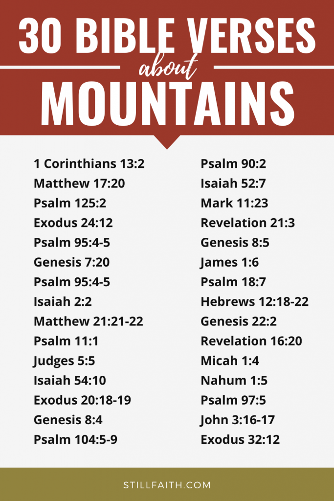 203 Bible Verses about Mountains