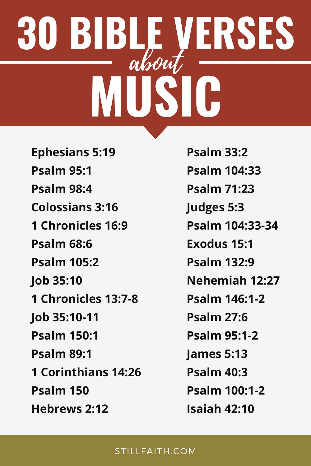 243 Bible Verses about Music