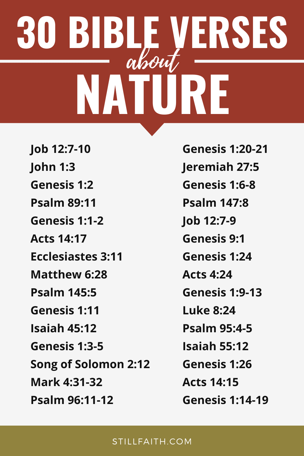 195 Bible Verses about Nature