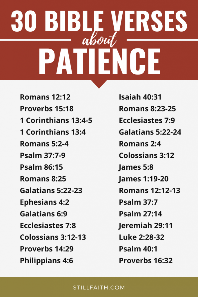 127 Bible Verses about Patience