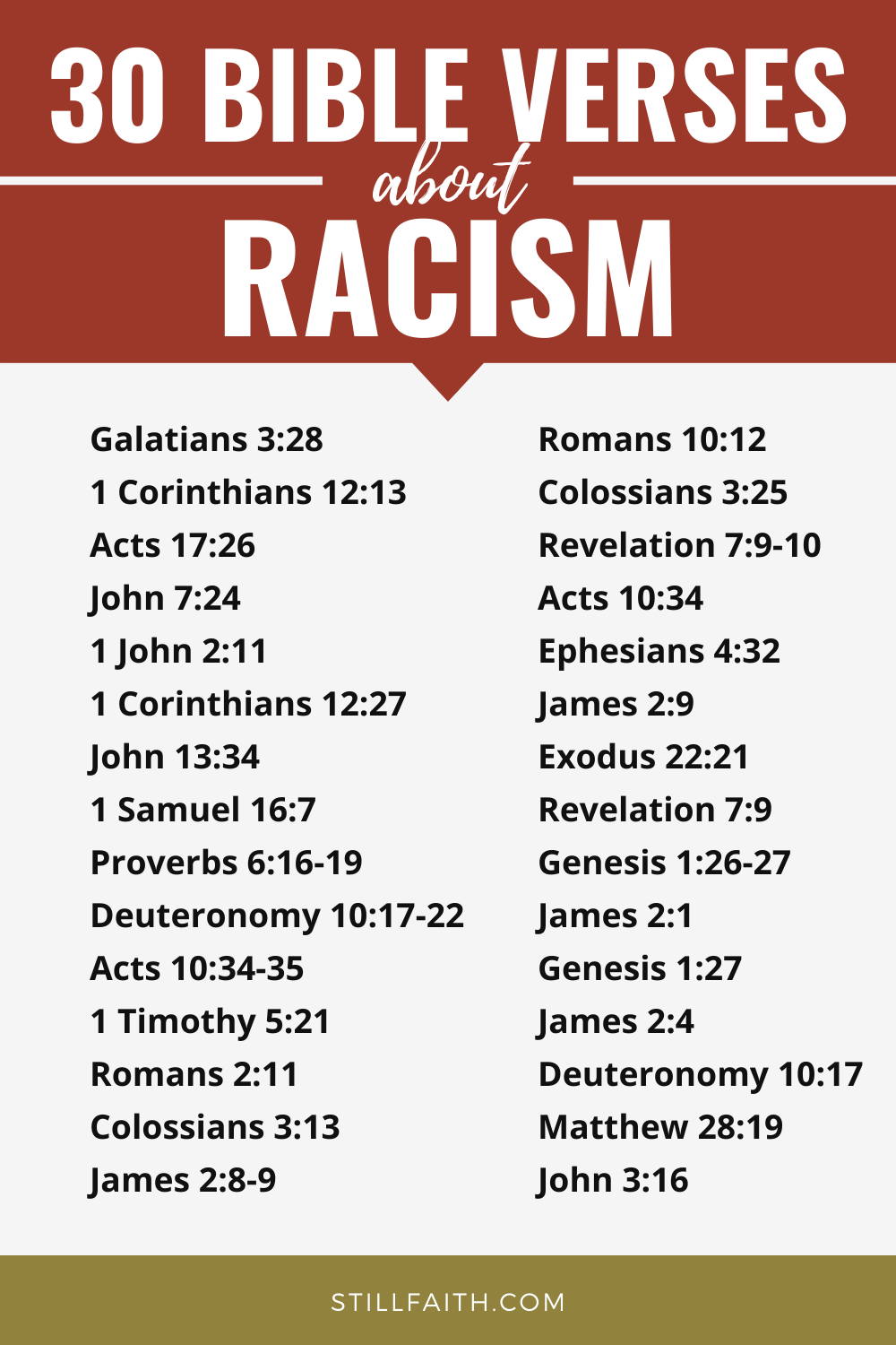 100 Bible Verses about Racism