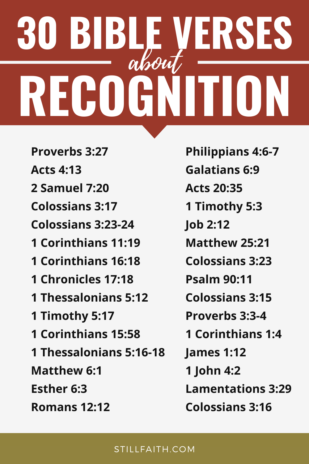 219 Bible Verses about Recognition