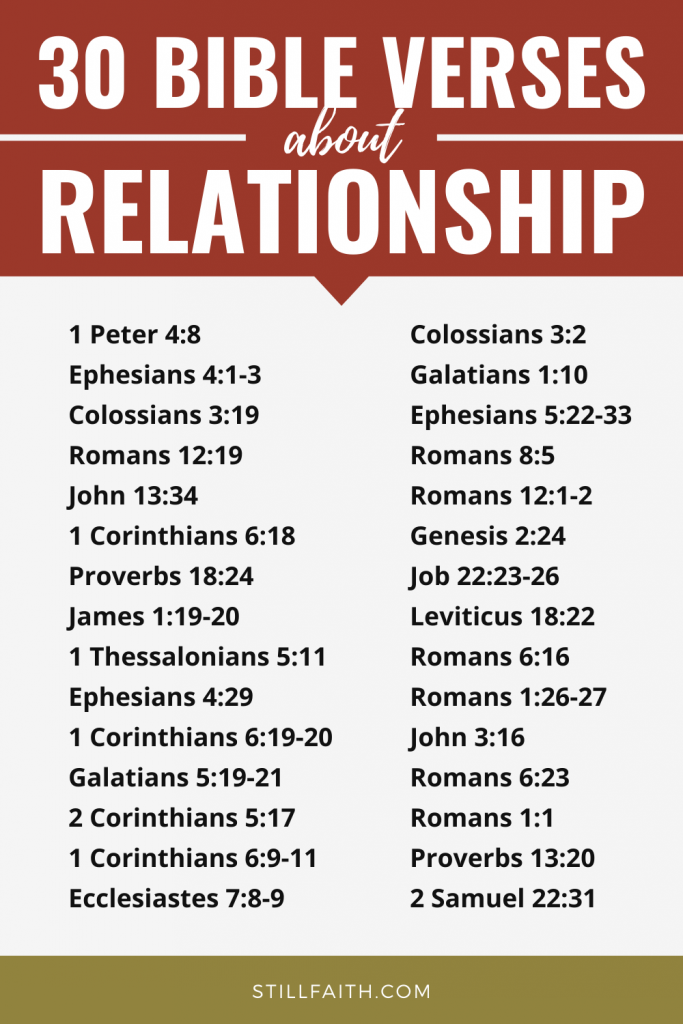 38 Bible Verses about Relationship