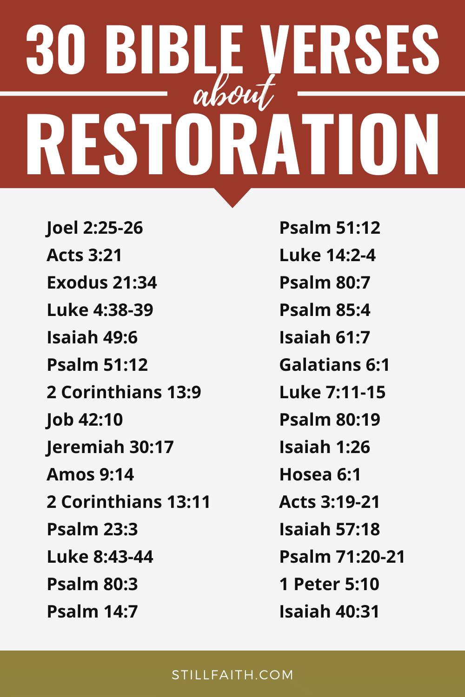 160 Bible Verses about Restoration