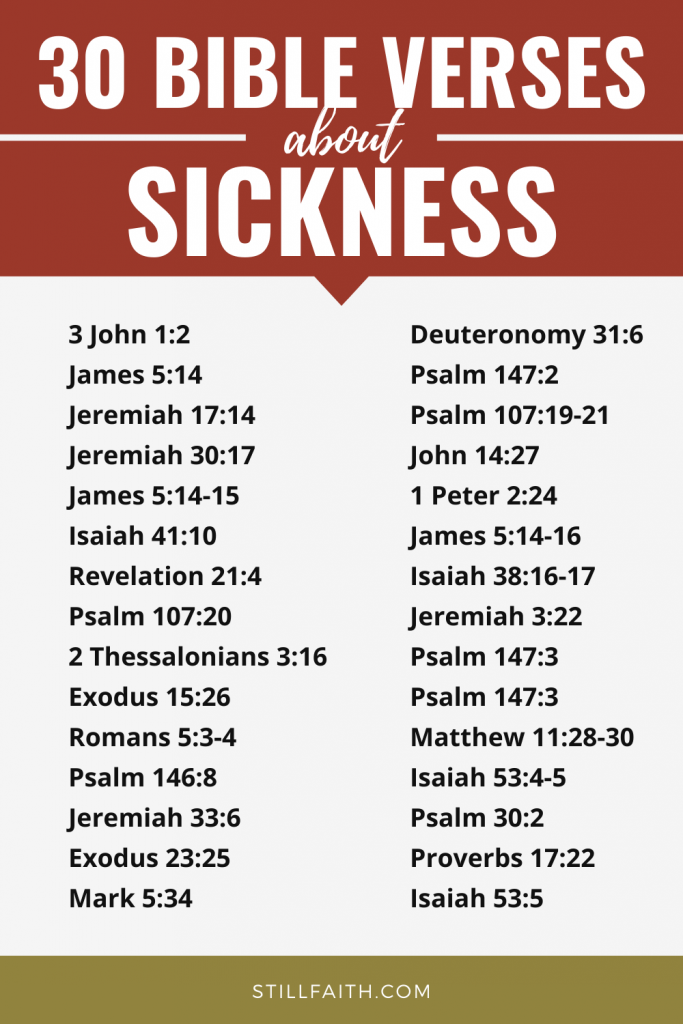 204 Bible Verses about Sickness