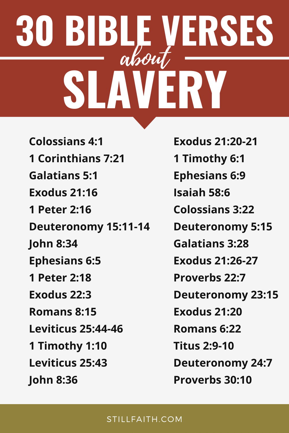 101 Bible Verses about Slavery