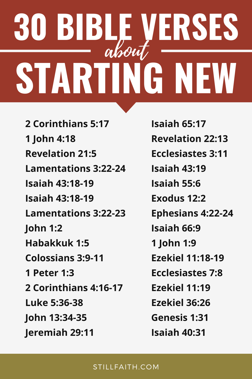 231 Bible Verses about Starting New