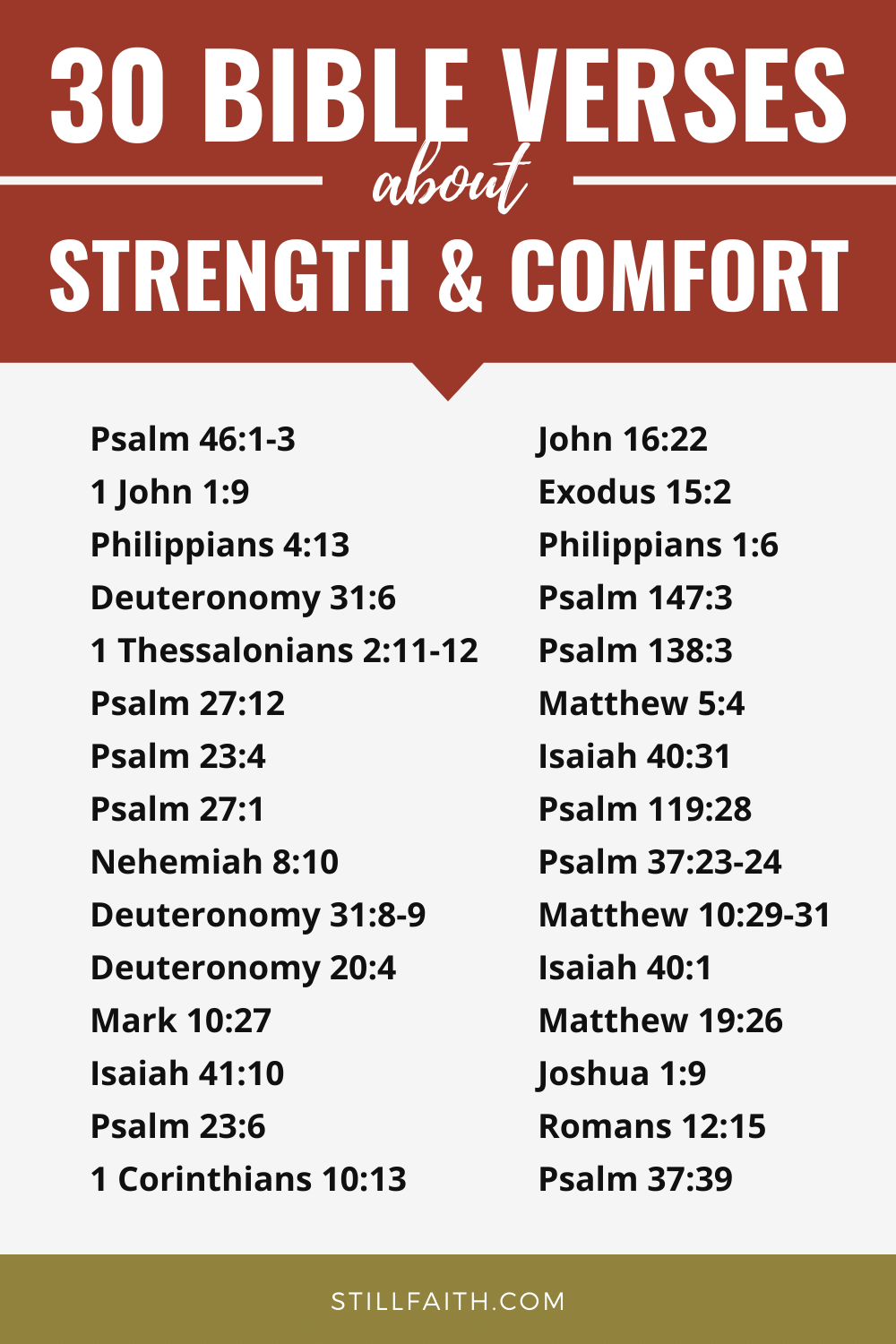 192 Bible Verses about Strength and Comfort