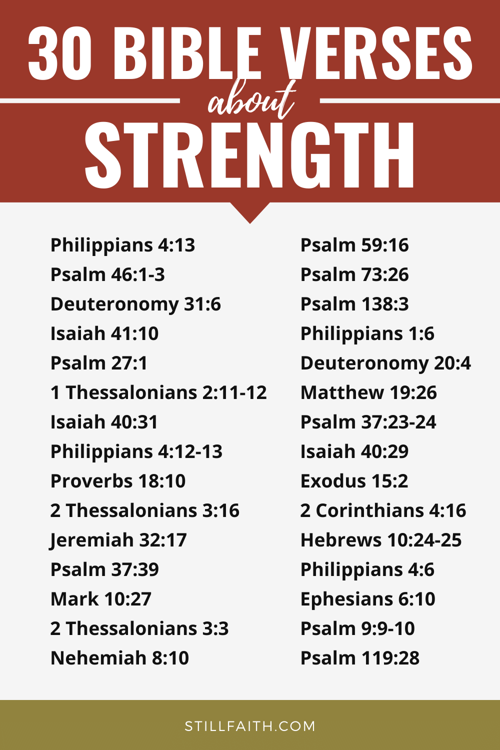 168 Bible Verses about Strength