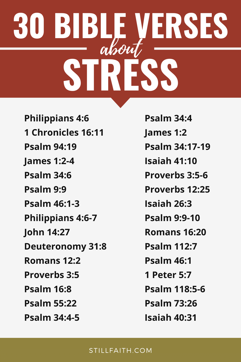 137 Bible Verses about Stress