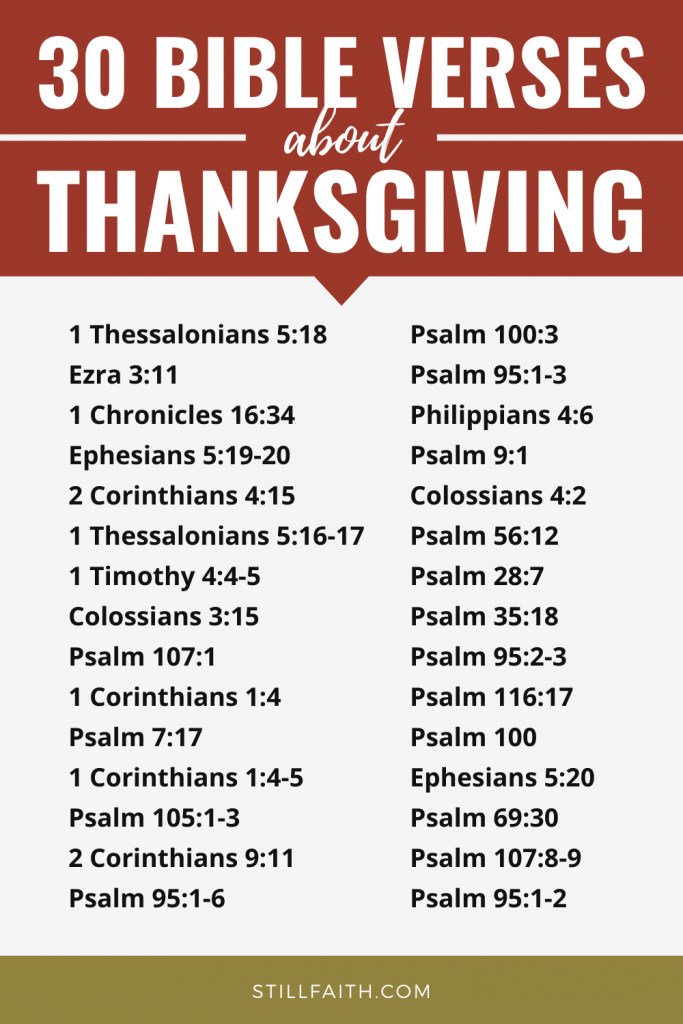 146 Bible Verses about Thanksgiving