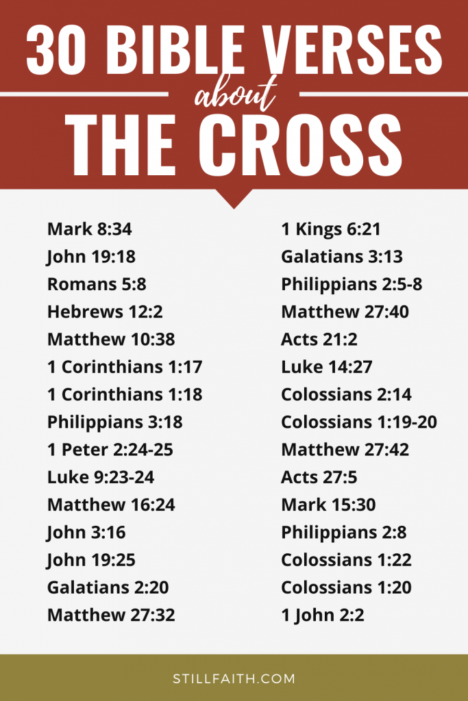 149 Bible Verses about the Cross