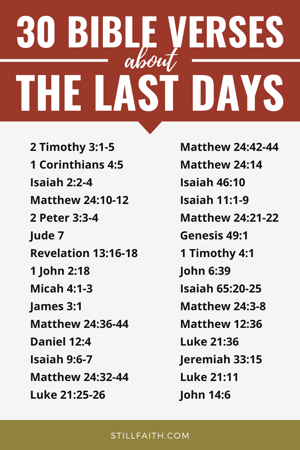 208 Bible Verses about the Last Days