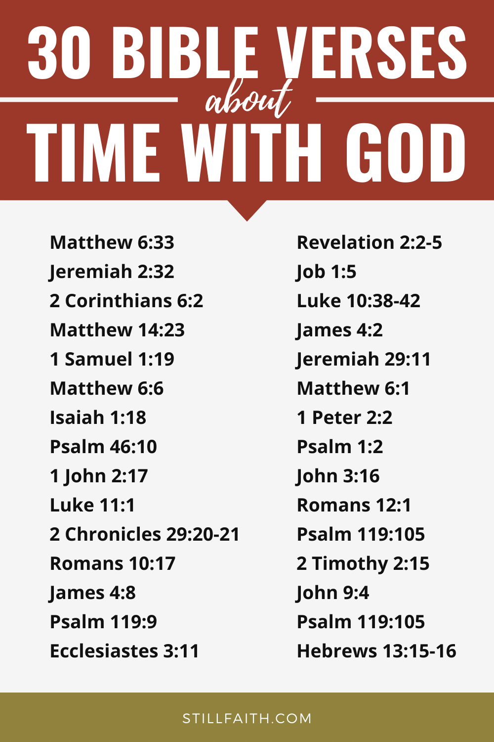 127 Bible Verses about Time with God