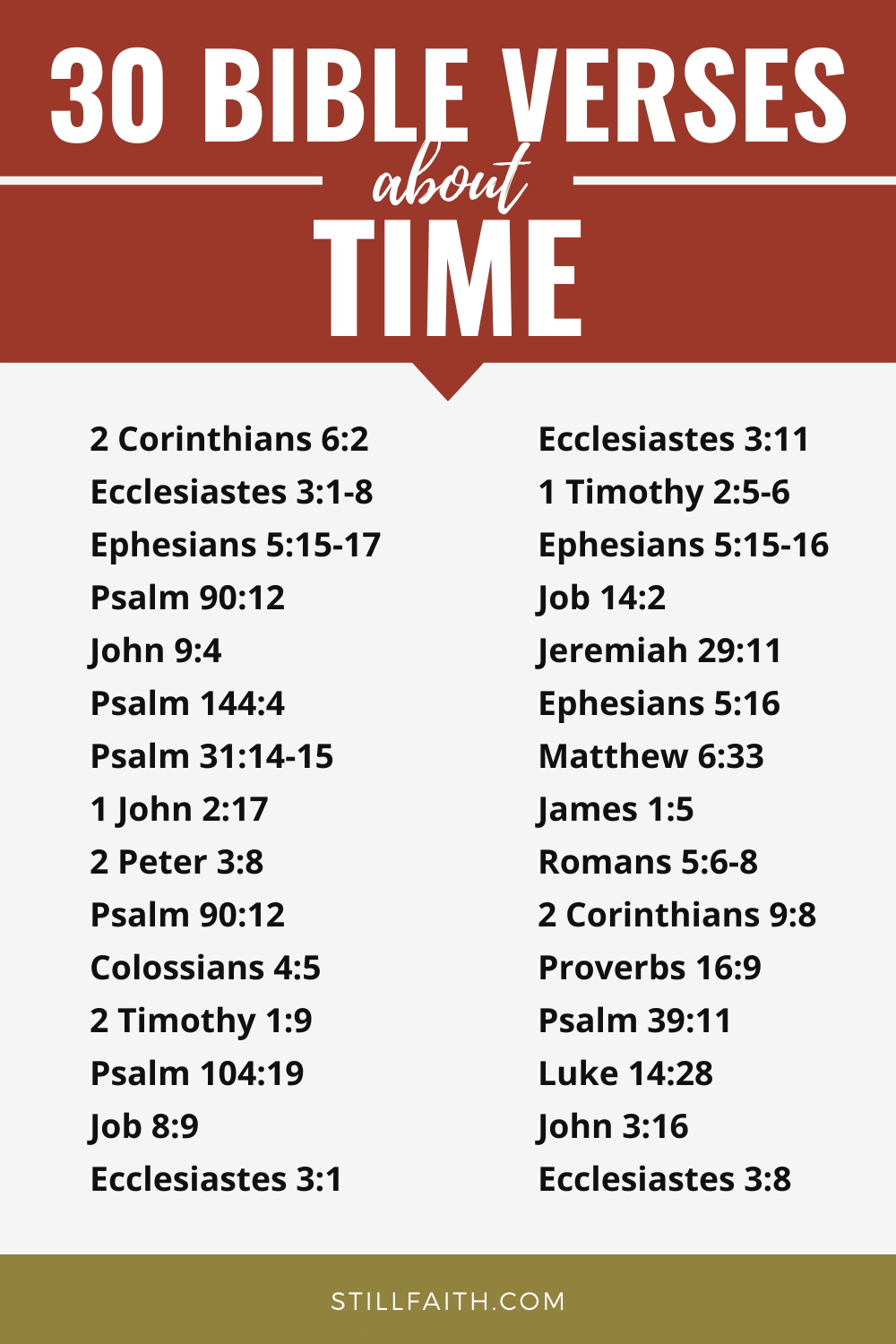 194 Bible Verses about Time